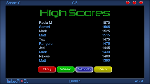 Apple Muncher High Score Page