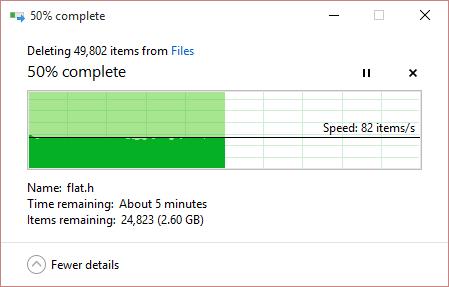 Fast Delete Folder